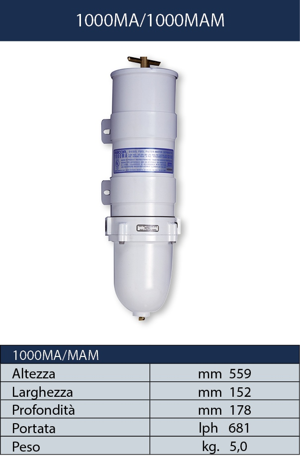 1000MA/1000MAM