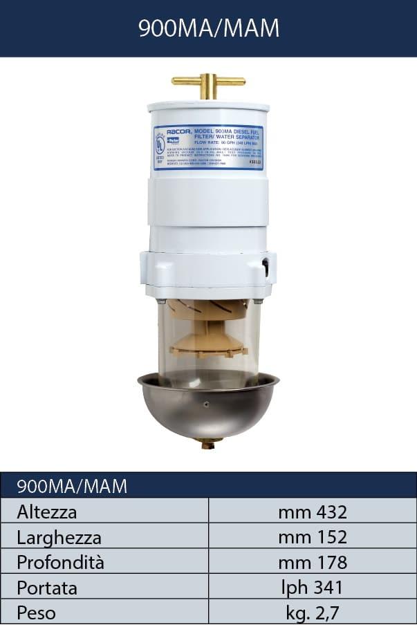 900MA/MAM