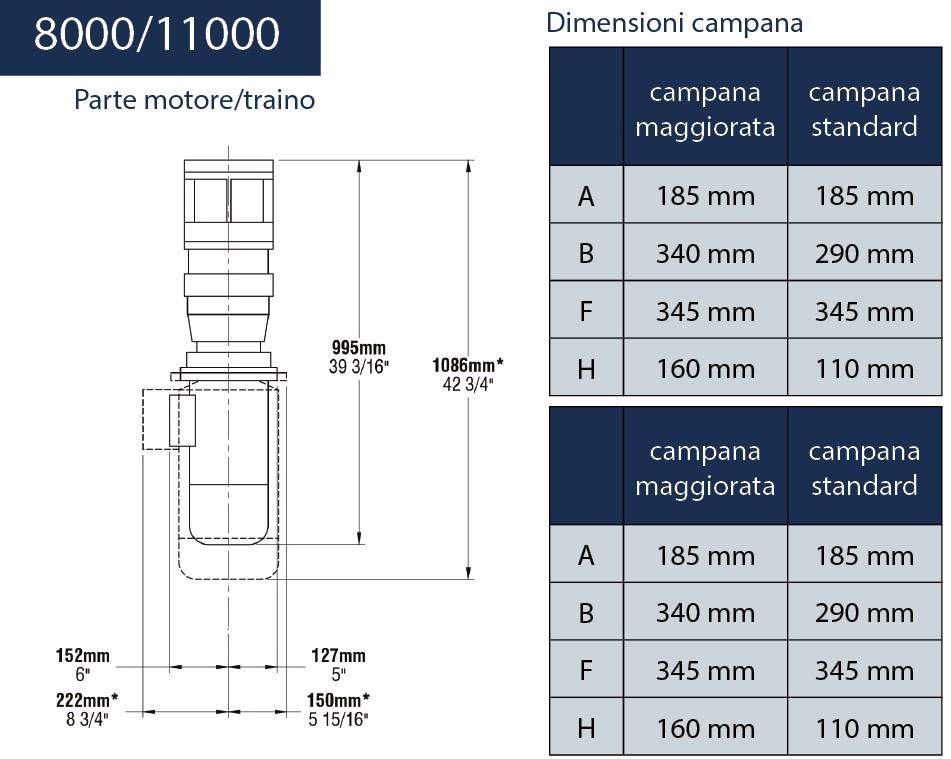 tonneggi 8000/11000